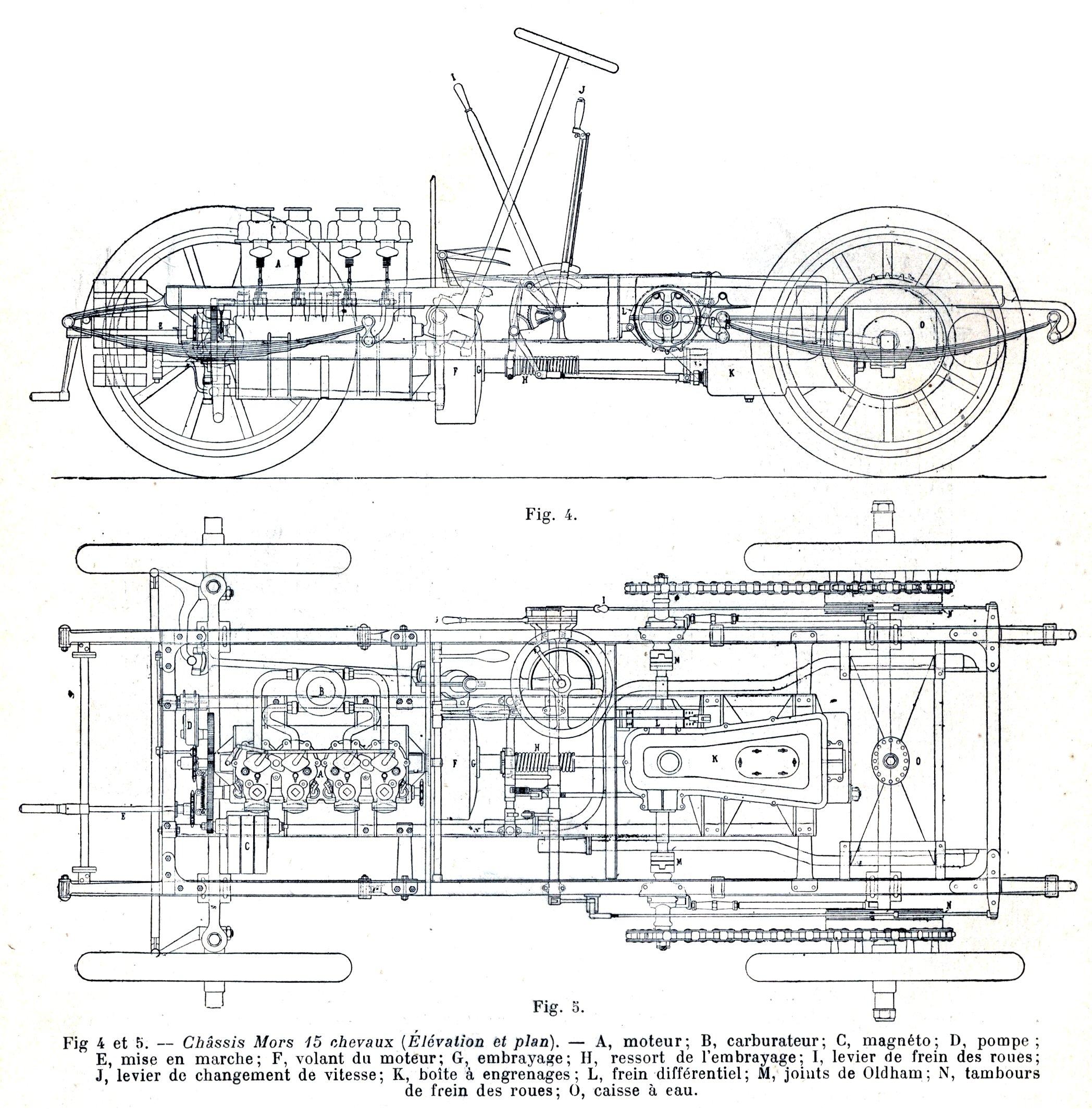 l u2019automobile en 1902  2e partie   les voitures  u00e0 moteur explosif