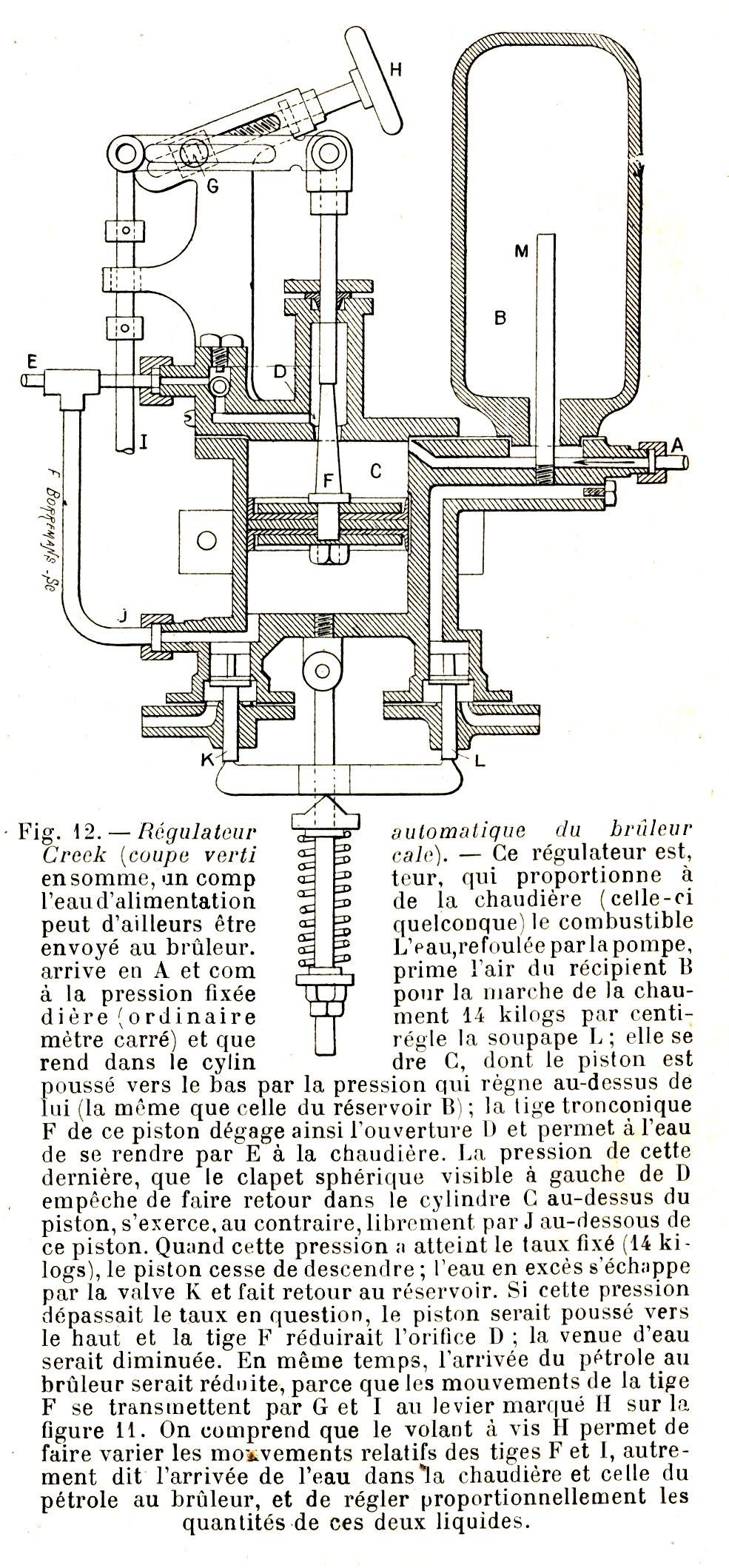 l u2019automobile en 1902  3e partie   les voitures  u00e0 vapeur