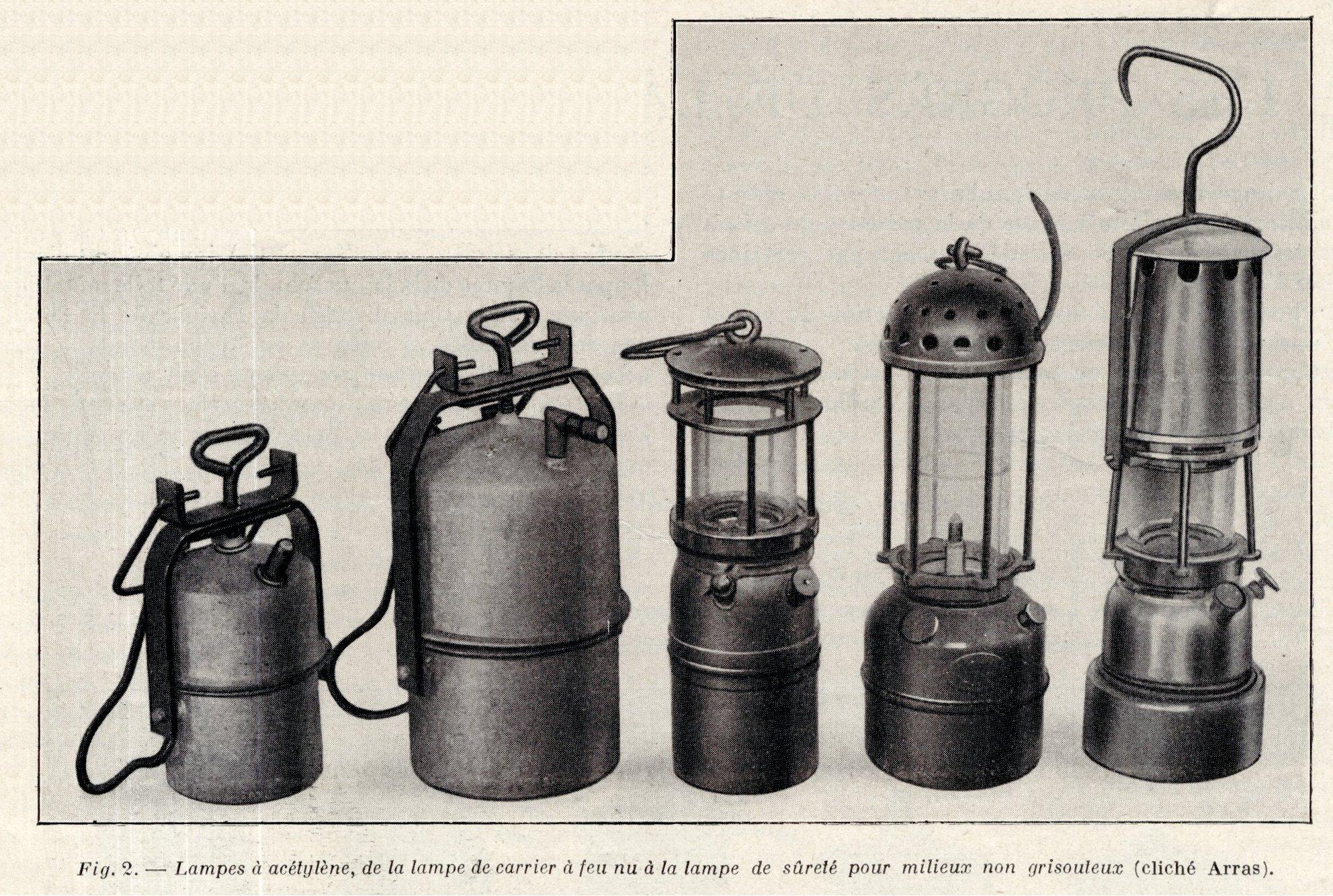 Les progr s de la lampe de mine gloubik sciences - Historique des lampes ...