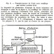 Fig 6 : Transformateur de Tesla avec soufflage par violent courant d'air