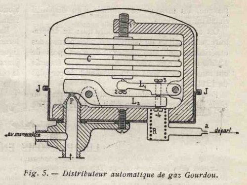 Fig.5. - Distributeur automatique de gaz Gourdou